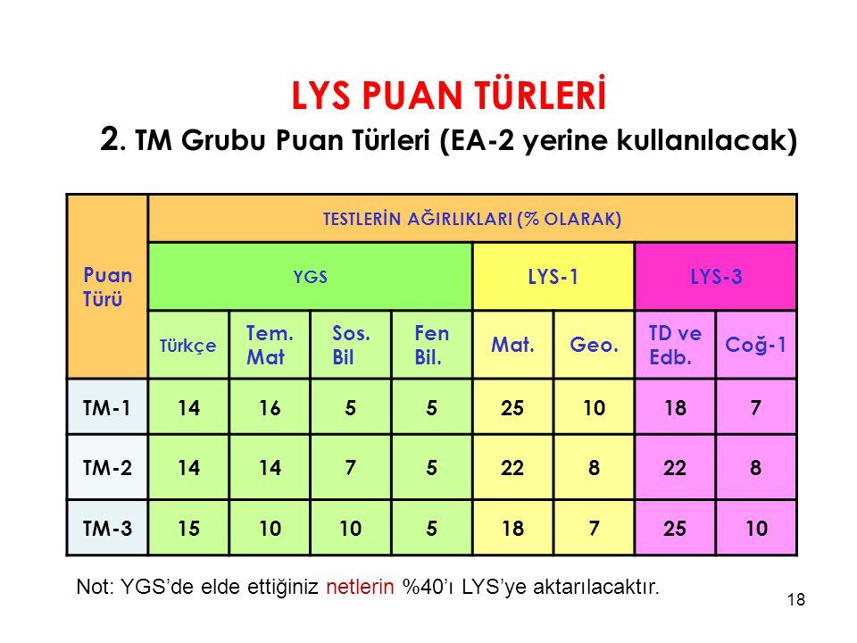 LYS PUAN TÜRLERİ 2. TM Grubu Puan Türleri (EA-2 yerine kullanılacak)