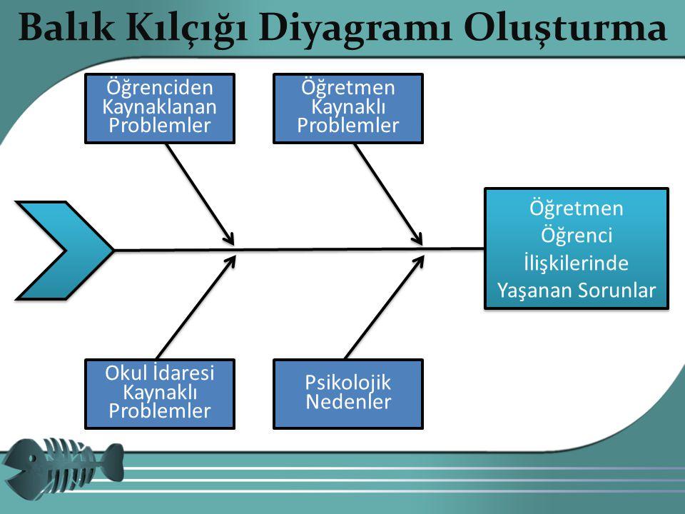 Balık Kılçığı Diyagramı Oluşturma