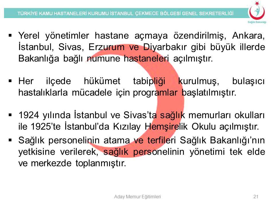 Yerel yönetimler hastane açmaya özendirilmiş, Ankara, İstanbul, Sivas, Erzurum ve Diyarbakır gibi büyük illerde Bakanlığa bağlı numune hastaneleri açılmıştır.
