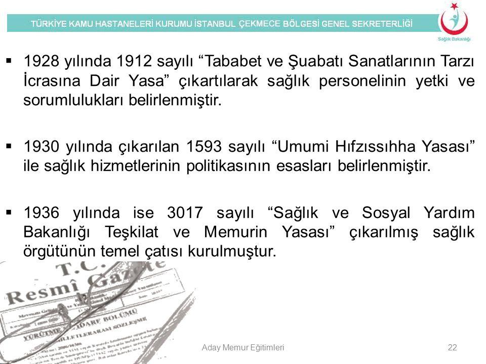 1928 yılında 1912 sayılı Tababet ve Şuabatı Sanatlarının Tarzı İcrasına Dair Yasa çıkartılarak sağlık personelinin yetki ve sorumlulukları belirlenmiştir.