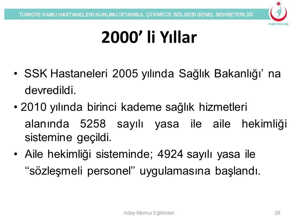 2000' li Yıllar