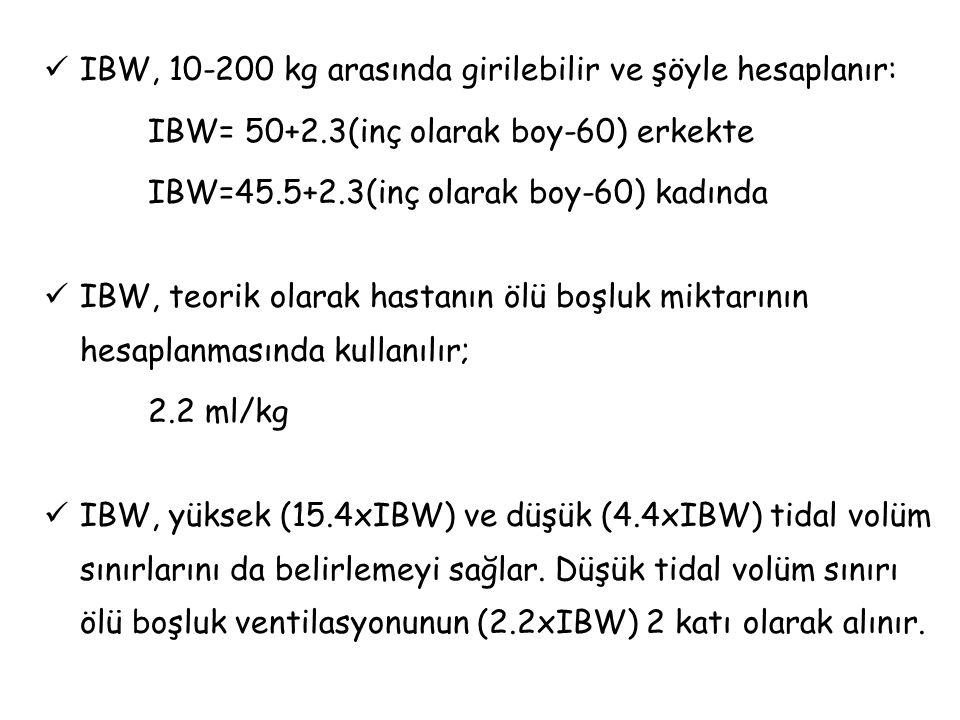 IBW, 10-200 kg arasında girilebilir ve şöyle hesaplanır: