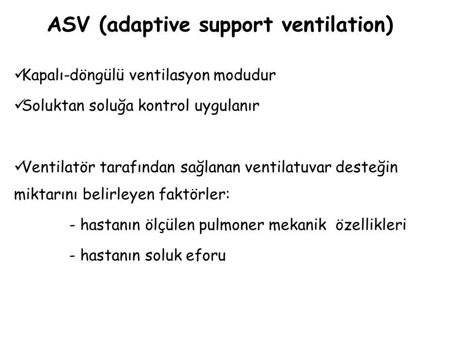 ASV (adaptive support ventilation)