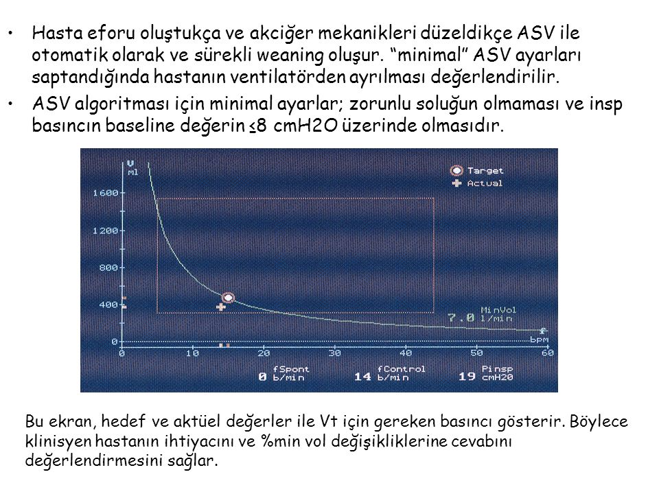 Hasta eforu oluştukça ve akciğer mekanikleri düzeldikçe ASV ile otomatik olarak ve sürekli weaning oluşur. minimal ASV ayarları saptandığında hastanın ventilatörden ayrılması değerlendirilir.