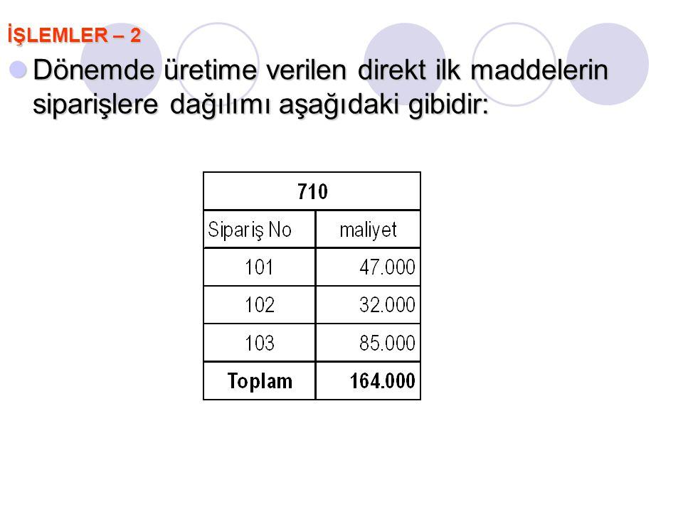 İŞLEMLER – 2 Dönemde üretime verilen direkt ilk maddelerin siparişlere dağılımı aşağıdaki gibidir:
