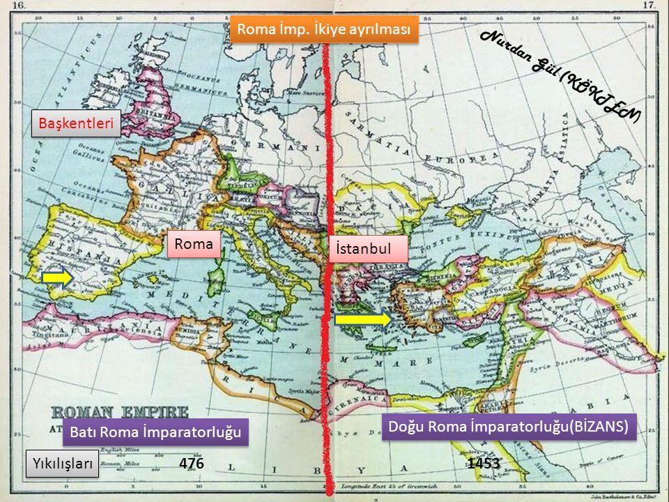 Roma İmp. İkiye ayrılması