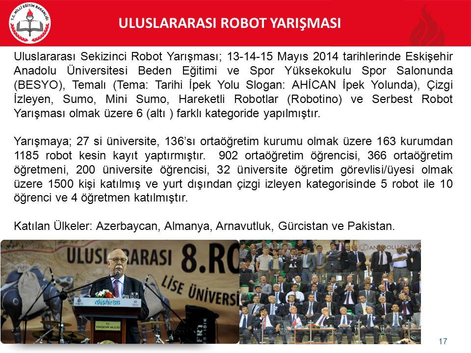 ULUSLARARASI ROBOT YARIŞMASI