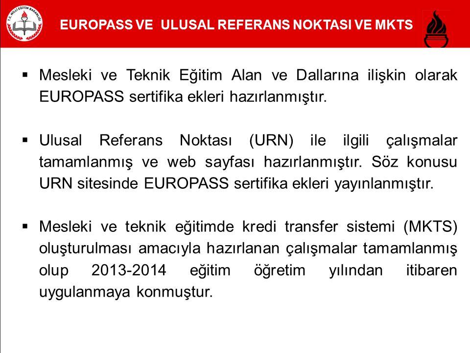 EUROPASS VE ULUSAL REFERANS NOKTASI VE MKTS