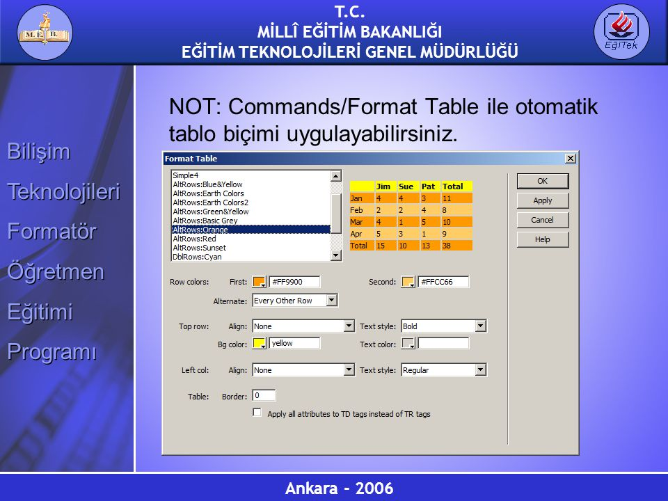 NOT: Commands/Format Table ile otomatik tablo biçimi uygulayabilirsiniz.