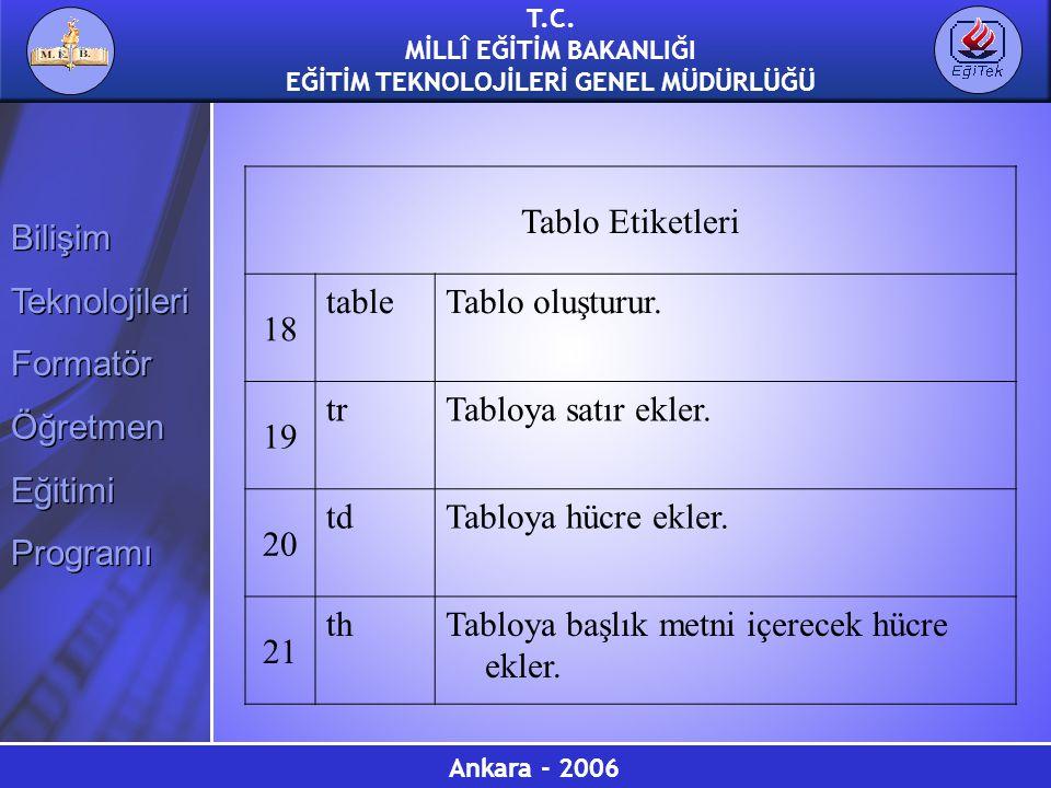 Tablo Etiketleri 18. table. Tablo oluşturur. 19. tr. Tabloya satır ekler. 20. td. Tabloya hücre ekler.