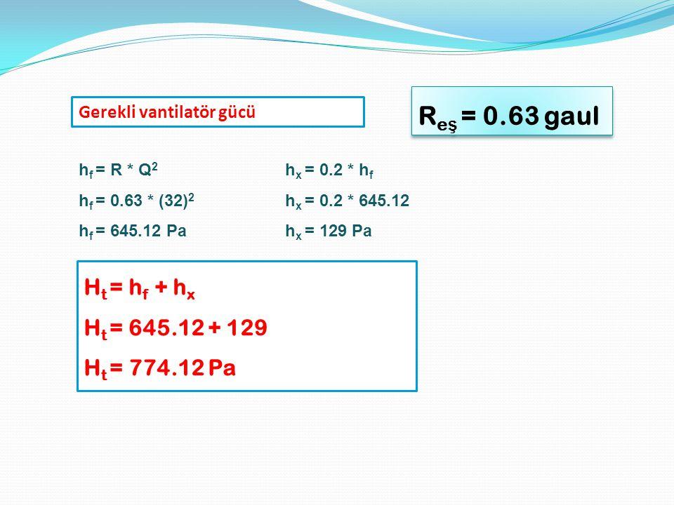 Reş = 0.63 gaul Ht = hf + hx Ht = 645.12 + 129 Ht = 774.12 Pa