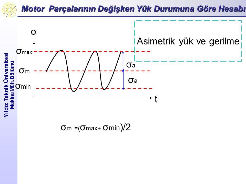 Asimetrik yük ve gerilme