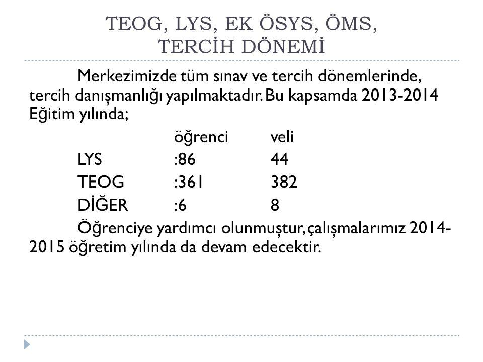 TEOG, LYS, EK ÖSYS, ÖMS, TERCİH DÖNEMİ