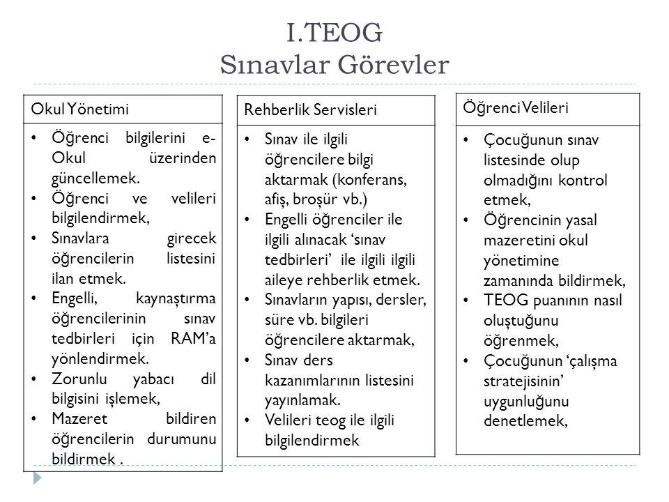 I.TEOG Sınavlar Görevler