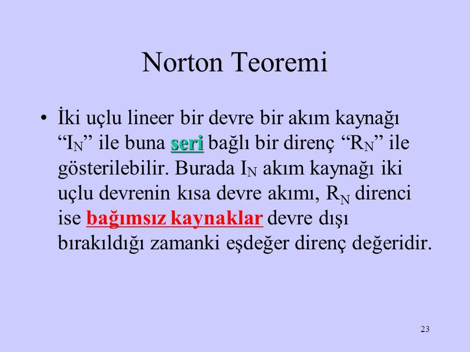 Norton Teoremi