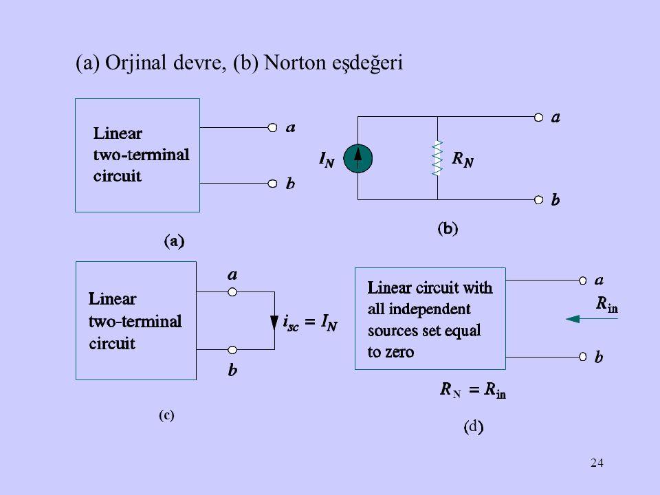 (a) Orjinal devre, (b) Norton eşdeğeri
