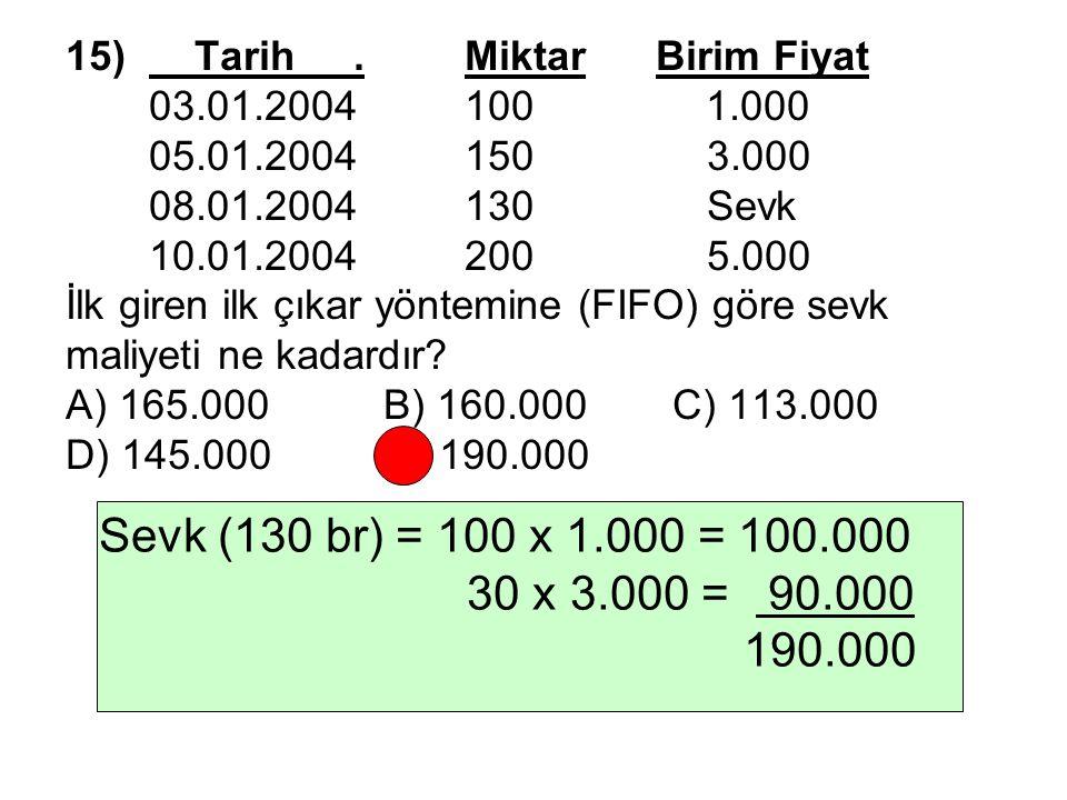 15) Tarih. Miktar Birim Fiyat. 03. 01. 2004. 100. 1. 000. 05. 01. 2004