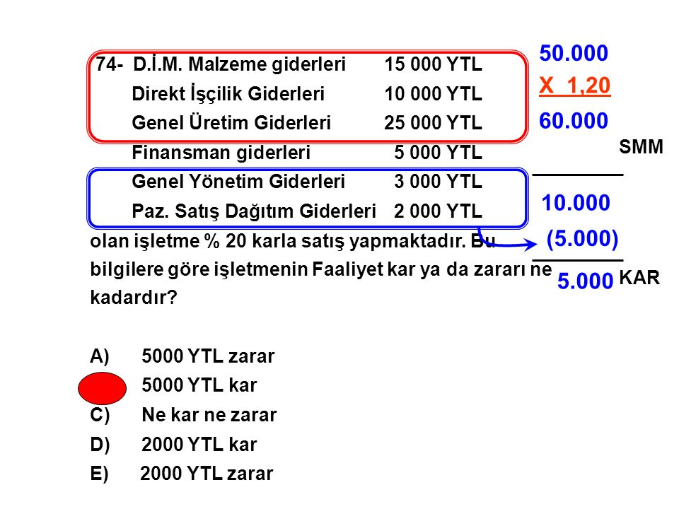 50.000 74- D.İ.M. Malzeme giderleri 15 000 YTL. Direkt İşçilik Giderleri 10 000 YTL.