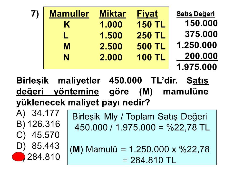 7) Mamuller Miktar Fiyat K 1.000 150 TL L 1.500 250 TL M 2.500 500 TL