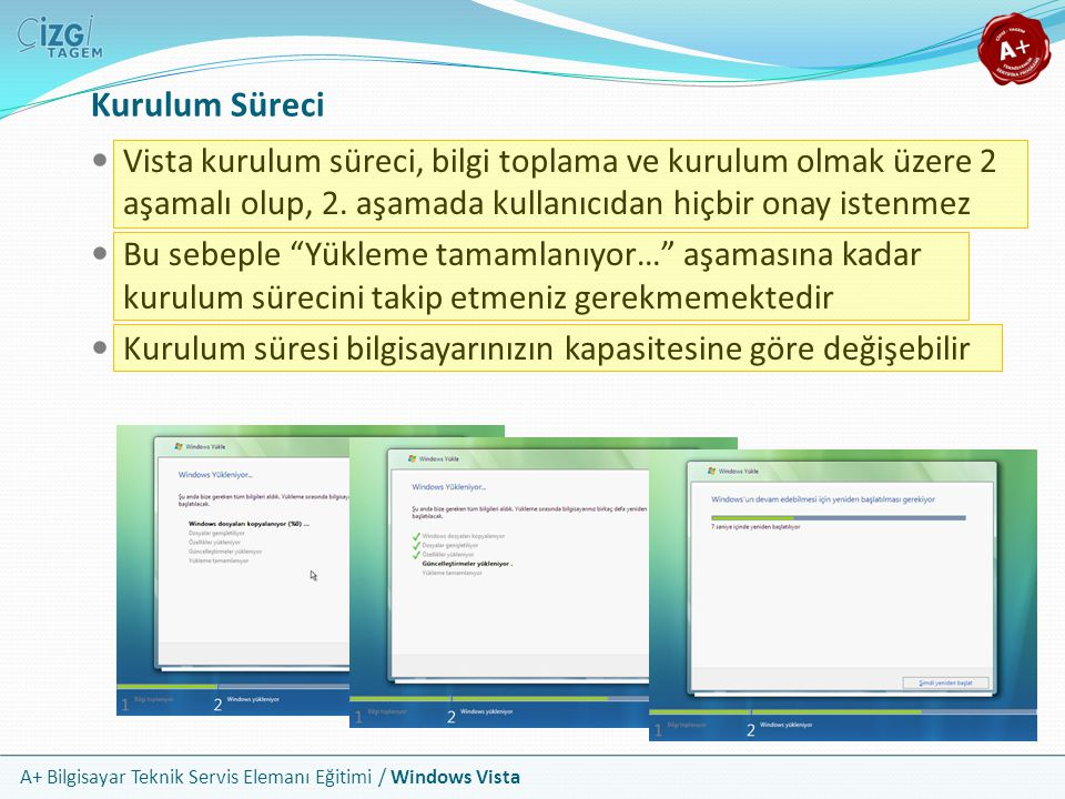 Kurulum Süreci Vista kurulum süreci, bilgi toplama ve kurulum olmak üzere 2 aşamalı olup, 2. aşamada kullanıcıdan hiçbir onay istenmez.