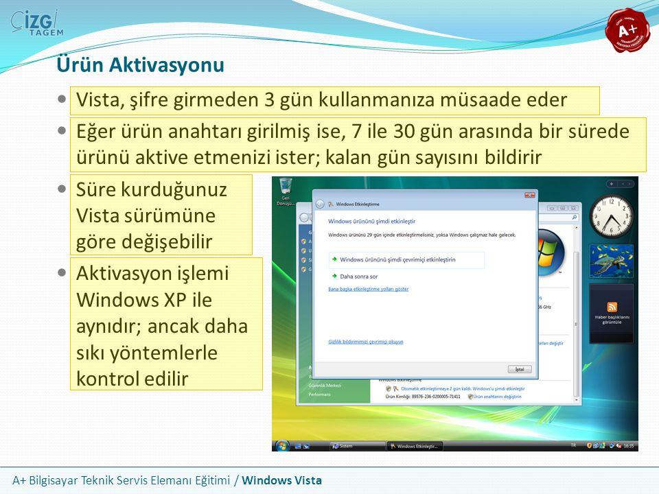 Ürün Aktivasyonu Vista, şifre girmeden 3 gün kullanmanıza müsaade eder