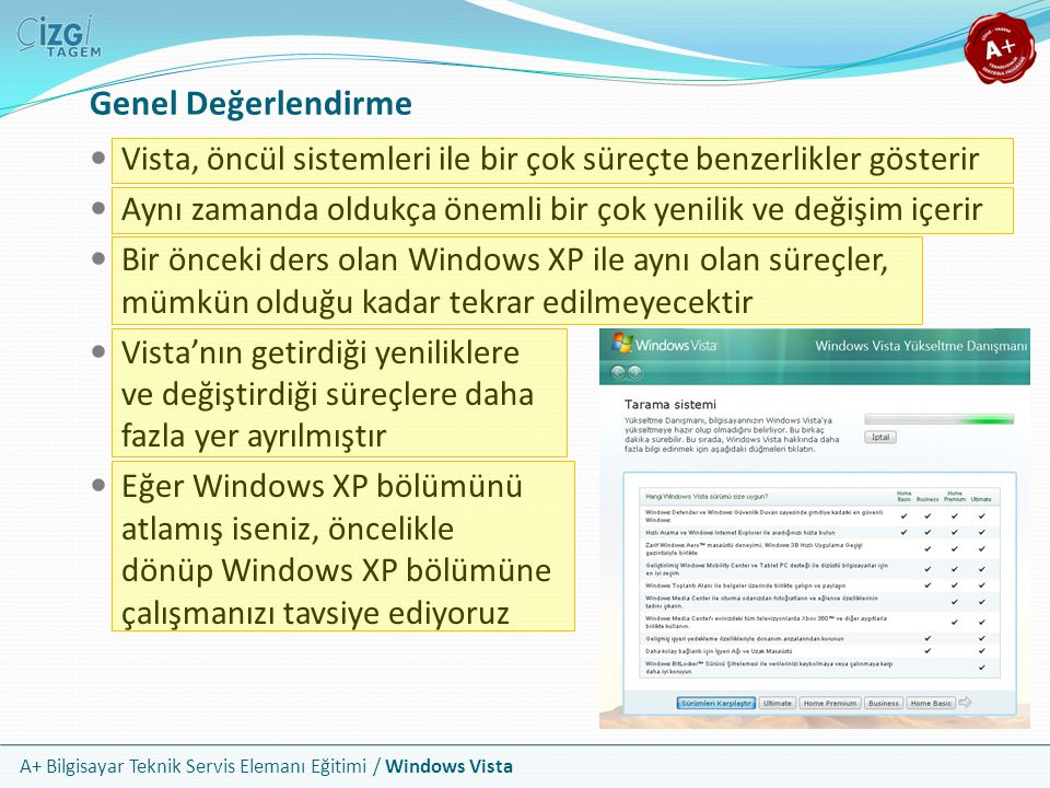 Genel Değerlendirme Vista, öncül sistemleri ile bir çok süreçte benzerlikler gösterir. Aynı zamanda oldukça önemli bir çok yenilik ve değişim içerir.