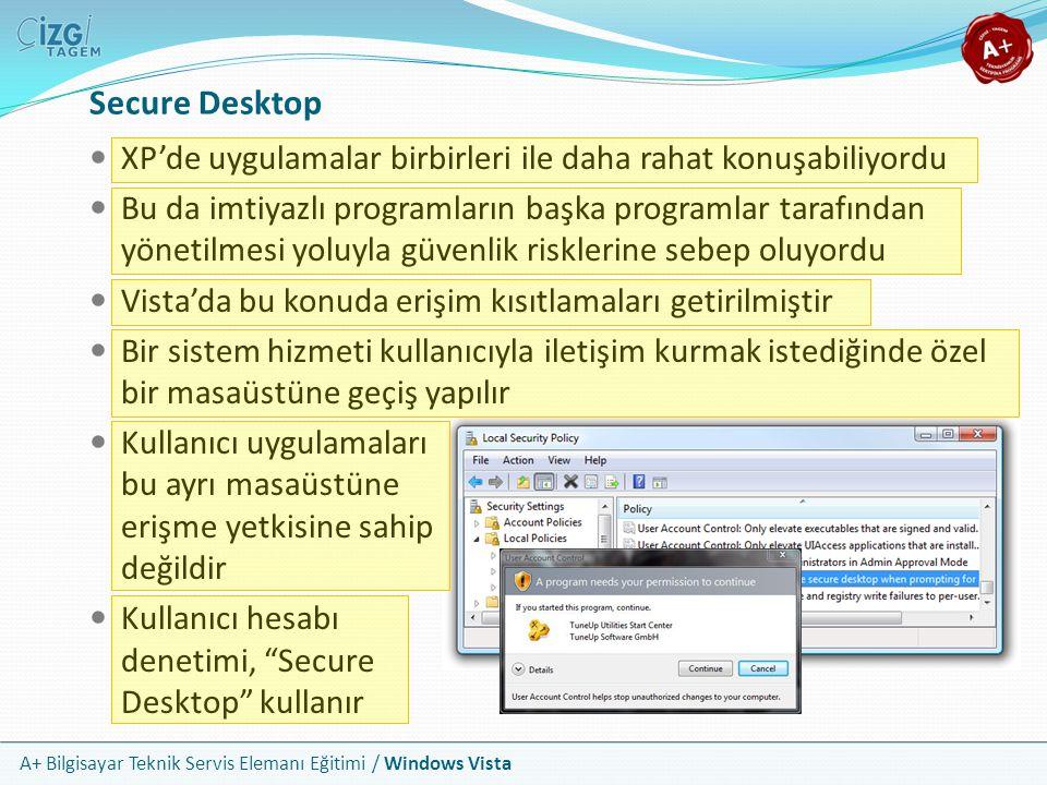 Secure Desktop XP'de uygulamalar birbirleri ile daha rahat konuşabiliyordu.