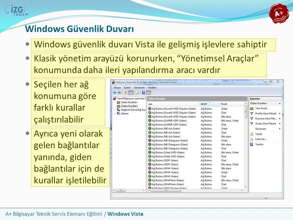 Windows Güvenlik Duvarı