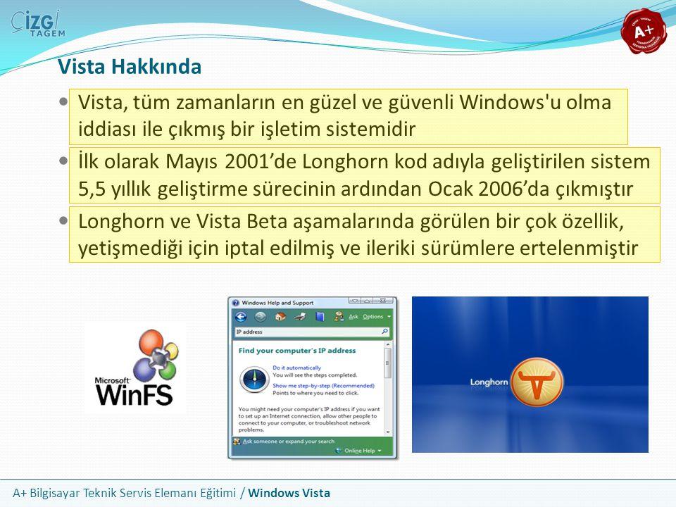 Vista Hakkında Vista, tüm zamanların en güzel ve güvenli Windows u olma iddiası ile çıkmış bir işletim sistemidir.