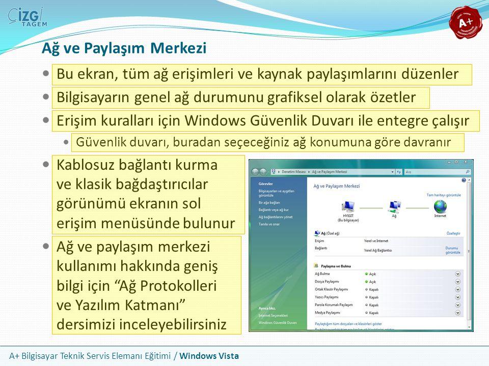 Ağ ve Paylaşım Merkezi Bu ekran, tüm ağ erişimleri ve kaynak paylaşımlarını düzenler. Bilgisayarın genel ağ durumunu grafiksel olarak özetler.