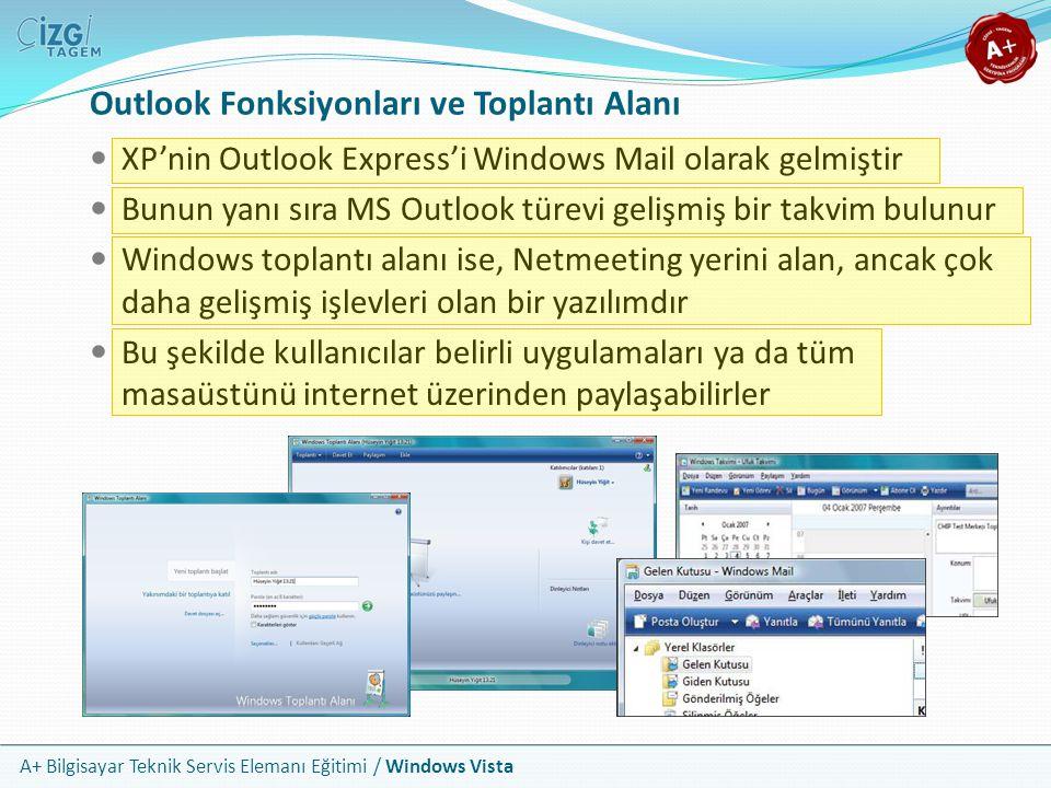 Outlook Fonksiyonları ve Toplantı Alanı