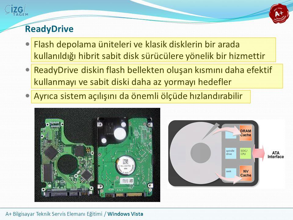 ReadyDrive Flash depolama üniteleri ve klasik disklerin bir arada kullanıldığı hibrit sabit disk sürücülere yönelik bir hizmettir.