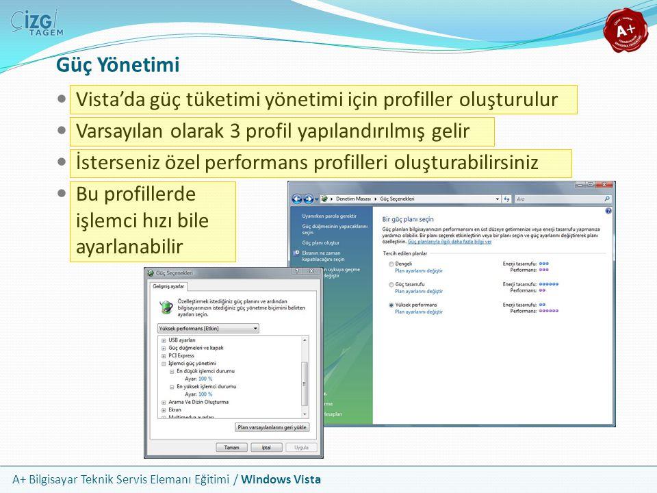 Güç Yönetimi Vista'da güç tüketimi yönetimi için profiller oluşturulur
