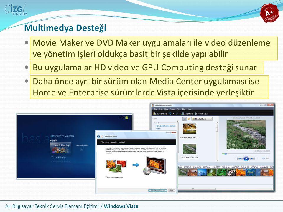 Multimedya Desteği Movie Maker ve DVD Maker uygulamaları ile video düzenleme ve yönetim işleri oldukça basit bir şekilde yapılabilir.