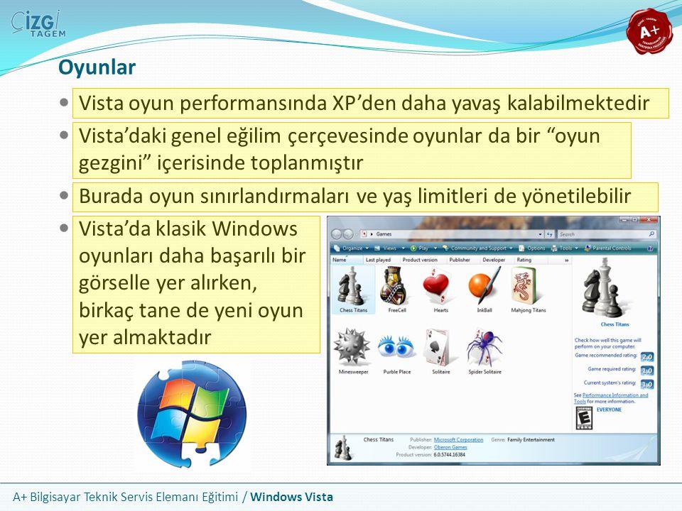Oyunlar Vista oyun performansında XP'den daha yavaş kalabilmektedir