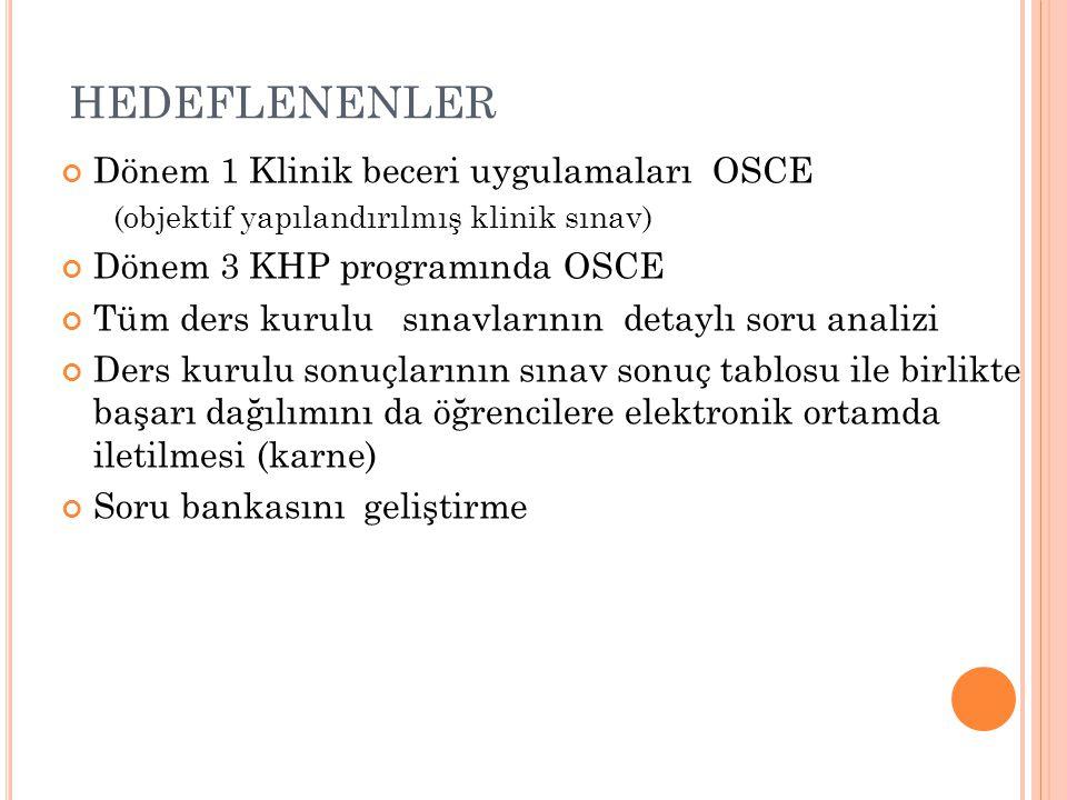 HEDEFLENENLER Dönem 1 Klinik beceri uygulamaları OSCE