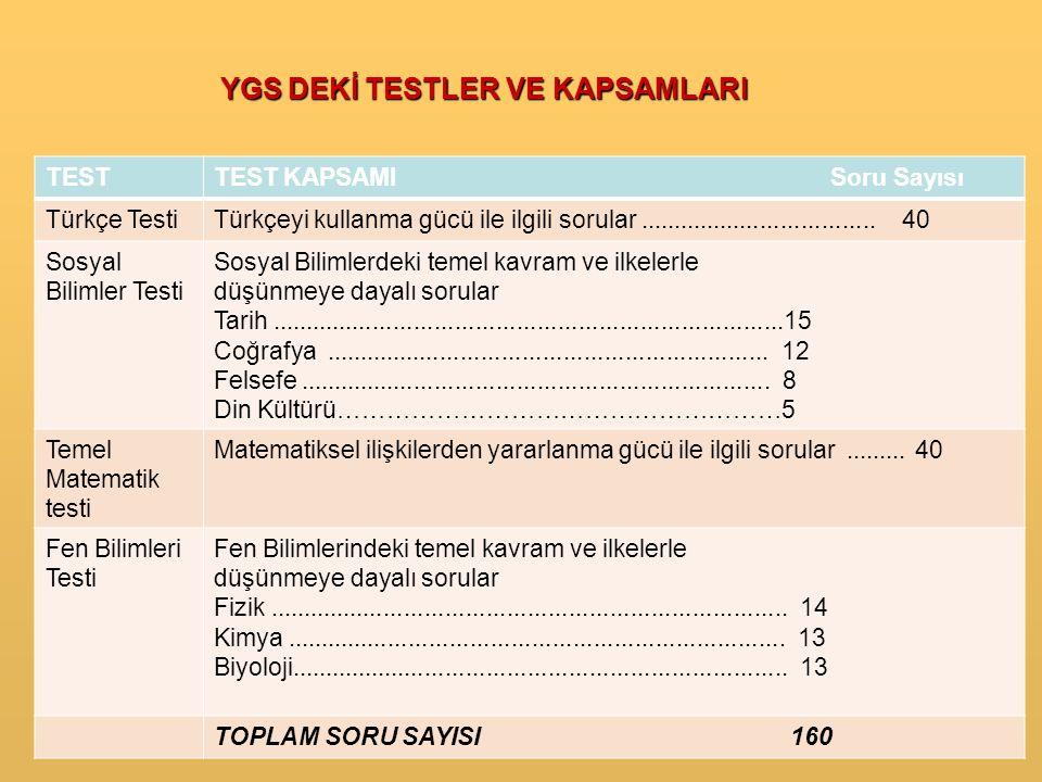 YGS DEKİ TESTLER VE KAPSAMLARI