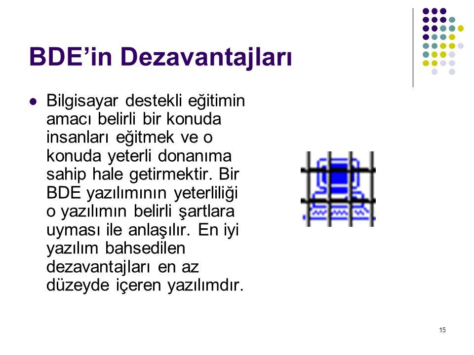 BDE'in Dezavantajları