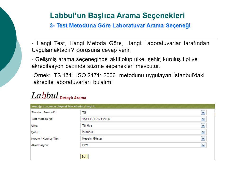 Labbul'un Başlıca Arama Seçenekleri