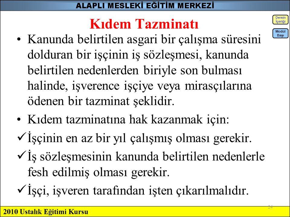 Kıdem Tazminatı Dersin. İçeriği.
