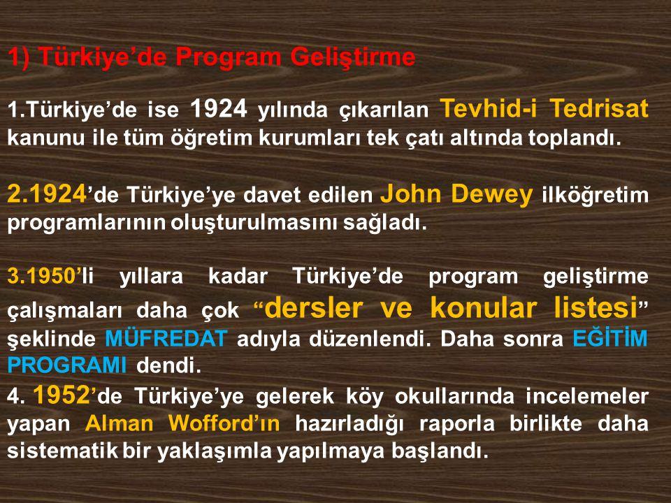 1) Türkiye'de Program Geliştirme