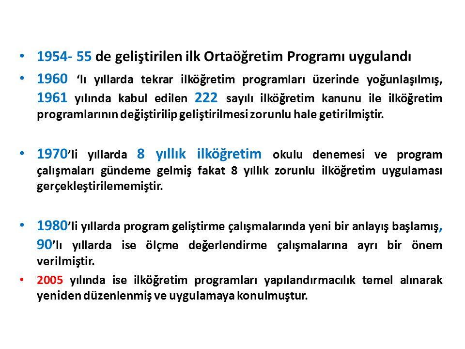 1954- 55 de geliştirilen ilk Ortaöğretim Programı uygulandı