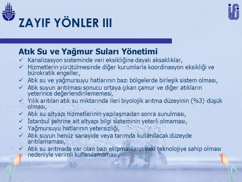 ZAYIF YÖNLER III Atık Su ve Yağmur Suları Yönetimi