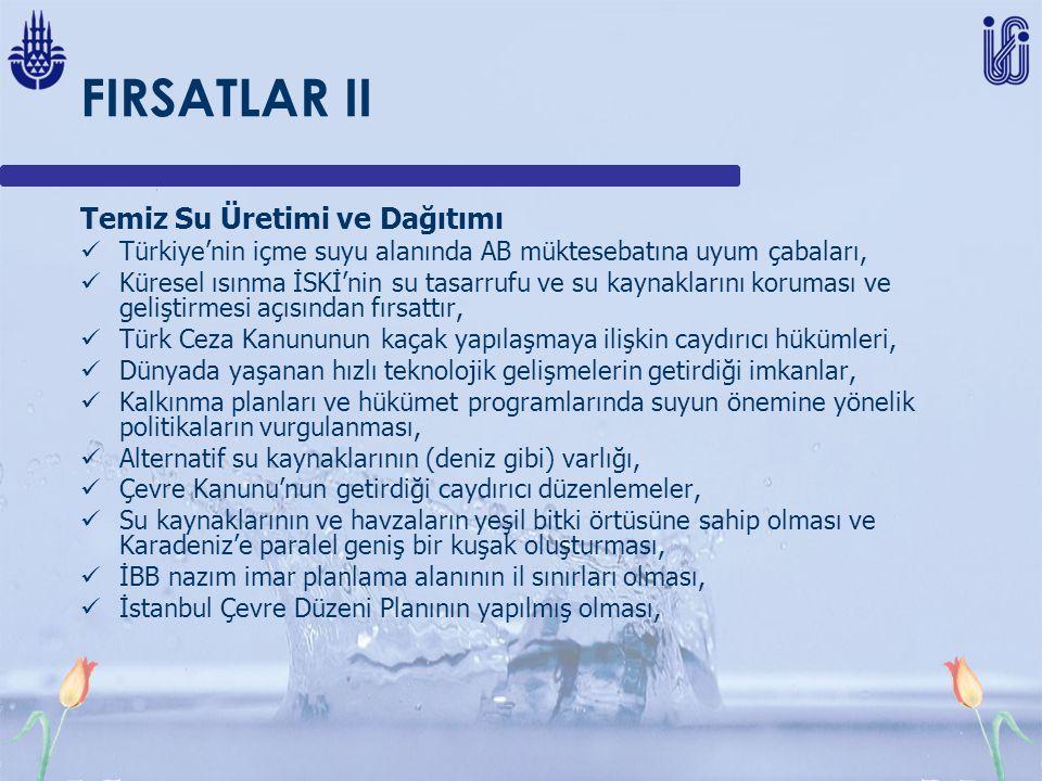 FIRSATLAR II Temiz Su Üretimi ve Dağıtımı
