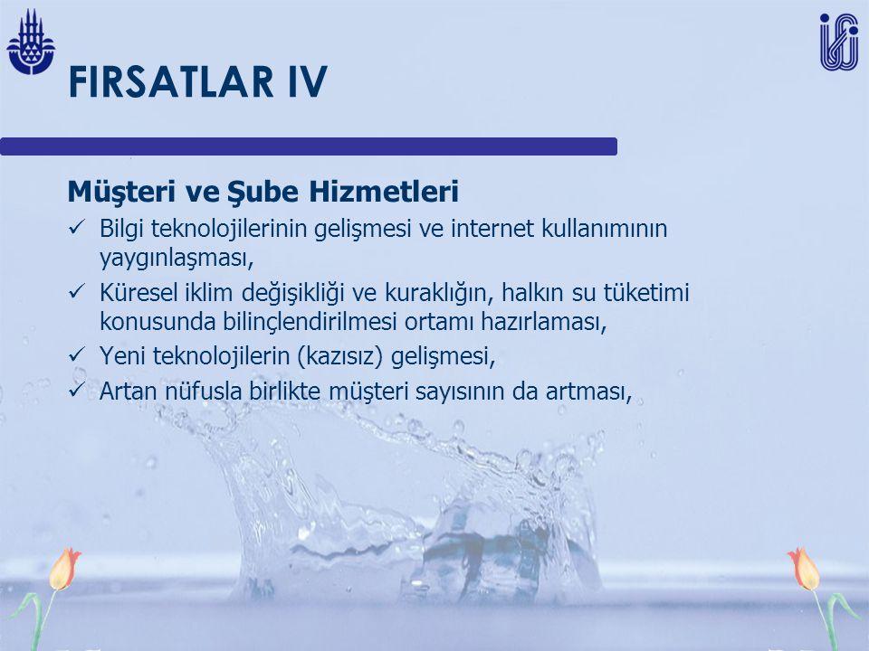 FIRSATLAR IV Müşteri ve Şube Hizmetleri
