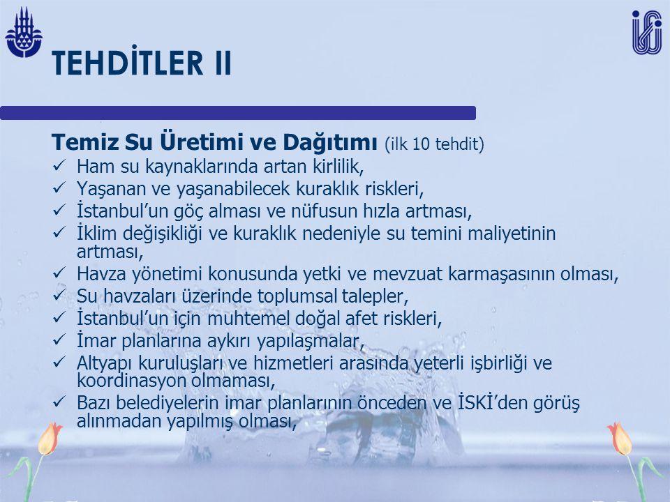 TEHDİTLER II Temiz Su Üretimi ve Dağıtımı (ilk 10 tehdit)