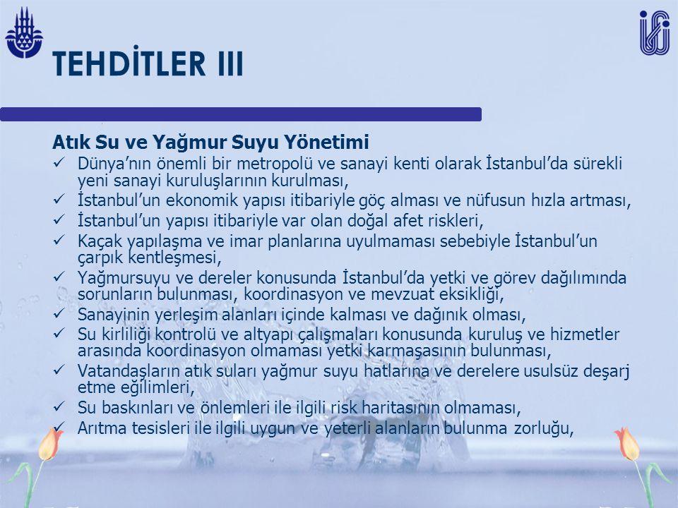 TEHDİTLER III Atık Su ve Yağmur Suyu Yönetimi