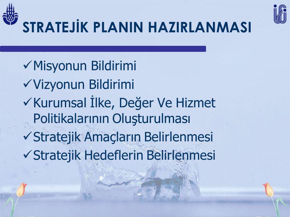 STRATEJİK PLANIN HAZIRLANMASI