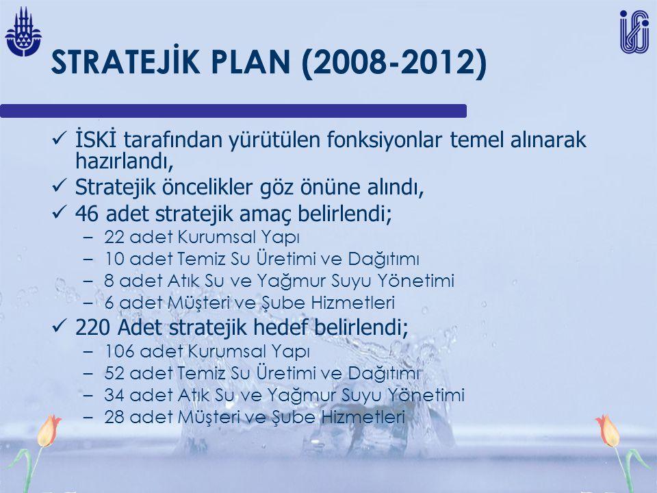 STRATEJİK PLAN (2008-2012) İSKİ tarafından yürütülen fonksiyonlar temel alınarak hazırlandı, Stratejik öncelikler göz önüne alındı,