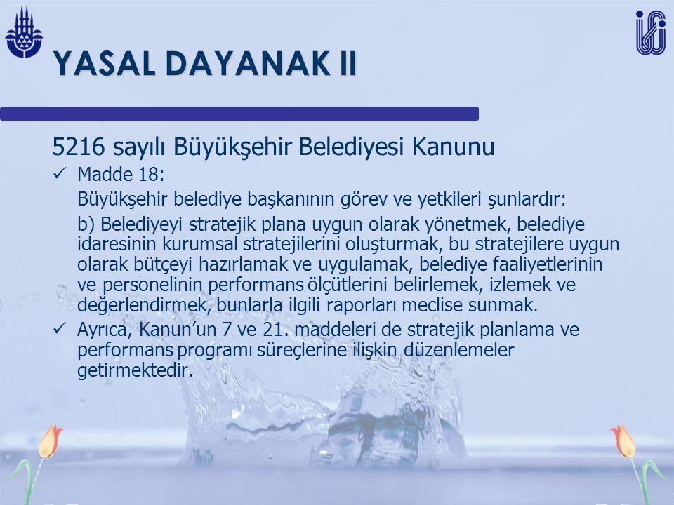 YASAL DAYANAK II 5216 sayılı Büyükşehir Belediyesi Kanunu Madde 18: